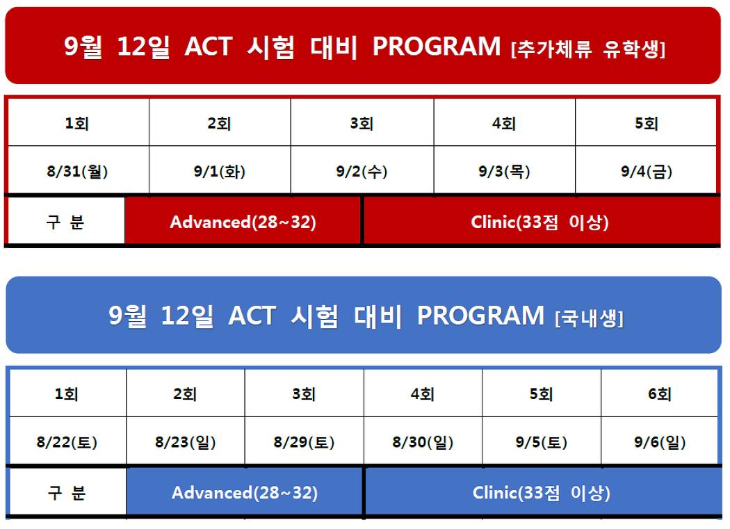 [ 강좌 안내 ] 2015년 9월 ACT 시험대비 수업안내 - 유학생,국내생