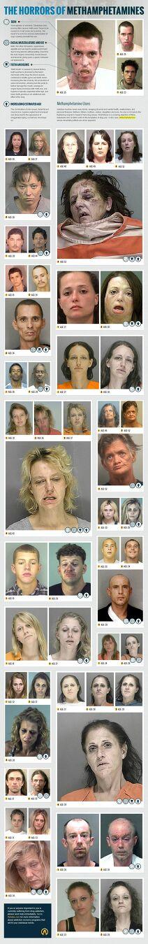 충격적으로 변한 마약중독자들의 사진들.jpg
