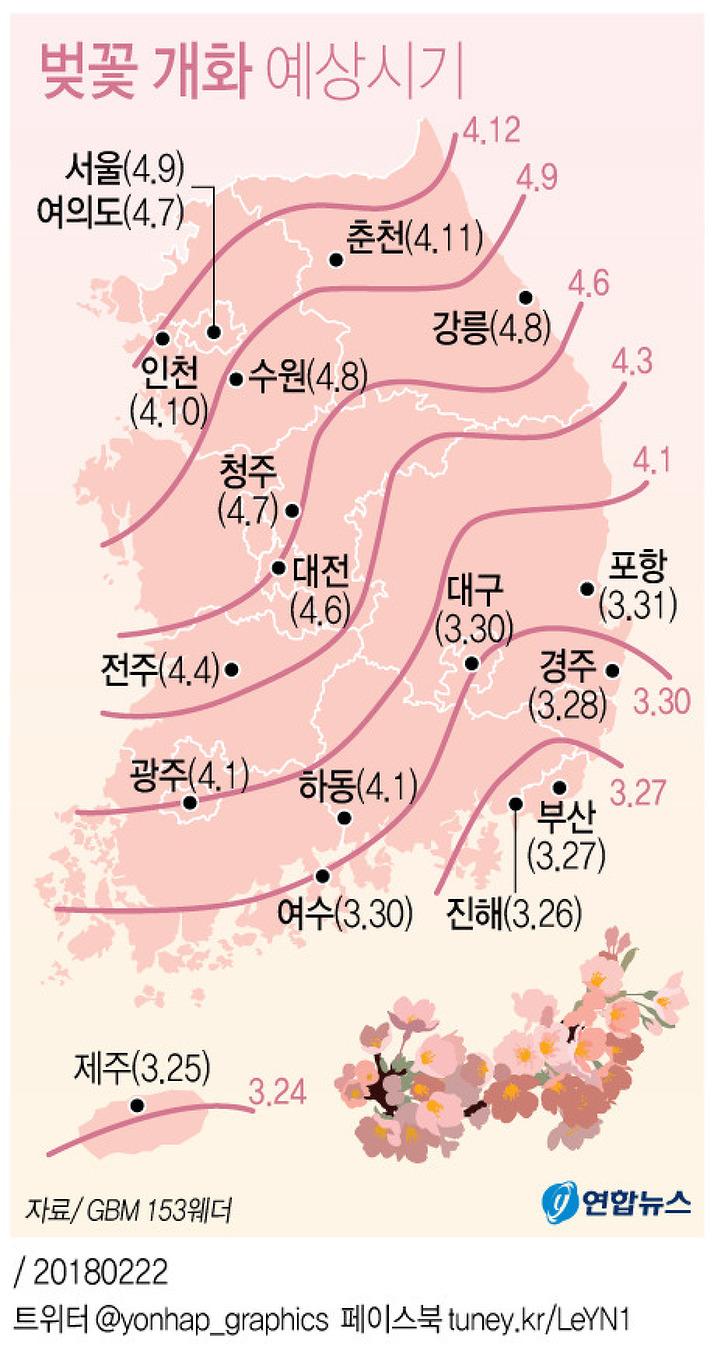 2018 벚꽃 개화 예상시기 - 청주는 4월 7일 예상