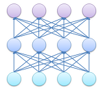 Deep Neural Network (DNN)