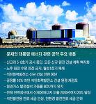 """블룸버그 BNEF, """"한국 새 정부 신재생에너지 목표  달성 못할 것"""""""