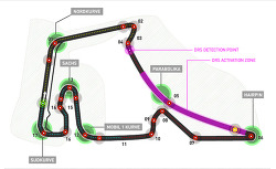 F1 Formula 1 2012 독일 그랑프리 예선(Qualifying) - 평균 포지션