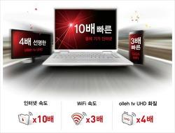 올레 KT 기가인터넷 속도측정 및 인터넷 속도가 느릴 때 해결방법