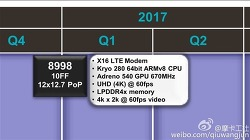 스냅드래곤835 아드레노540 초기벤치 분석. (Snapdragon835, MSM8998, Adreno540)