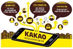 다음 카카오, 카카오 택시 앱을 통해 택시를 부르고 결제한다?