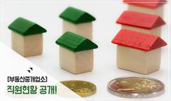 서대문 부동산중개업소 직원현황 공개! 자격증, 등록증, 임시중개시설물(떴다방) 차단!