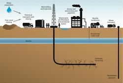 화석에너지의 몰락, 신재생에너지의 부흥