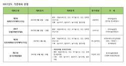2017 각종대회일정