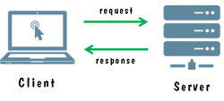 Html5의 네트워크 | Node.JS, WebSocket, Socket.io, Tcp, Udp 관련