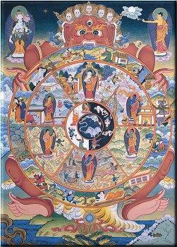 티베트 불교 탕카(탱화), 끝없이 돌고 도는 육도윤회도(六道輪廻圖)