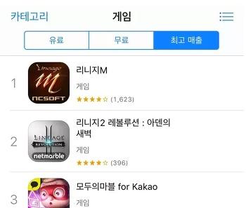 리니지M, 단시간 앱스토어 매출 1위!