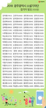 2018년 광주광역시 소셜기자단 합격자 발표