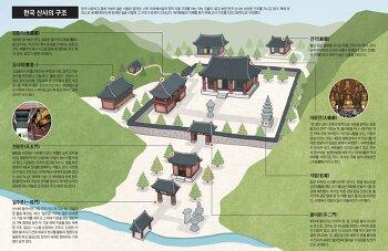 한국 산사의 구조, 산사로 가는 길