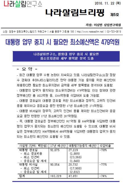 [브리핑5호] 청와대 삭감 예산안