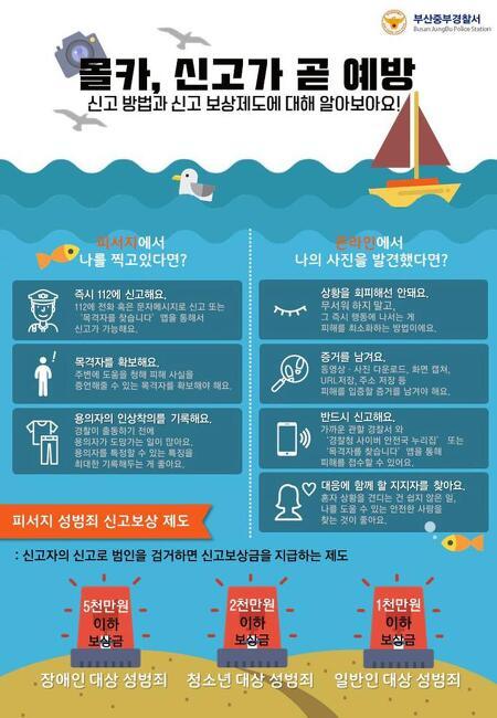 '몰카범죄' 신고방법과 신고보상제도 자세히 알아보기!