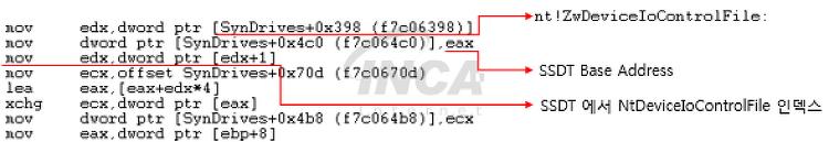[악성코드 분석] 악성코드 접근을 숨겨주는 포트 루트킷 분석