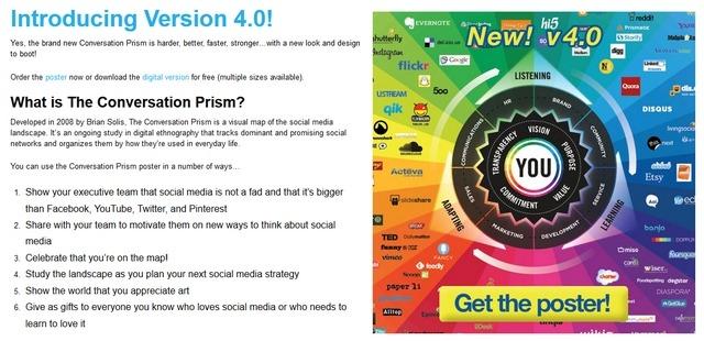 컨버세이션 프리즘. Conversation Prism, 소셜 미디어, SNS, 컴퓨터 배경화면, 배경화면