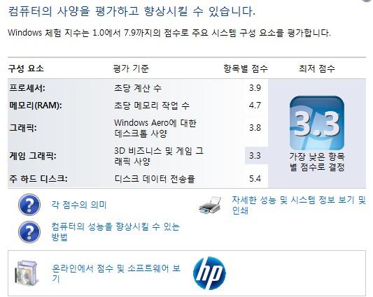 HP dm1 윈도우 체험지수