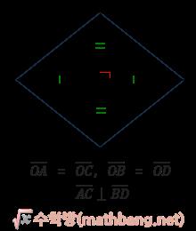 마름모의 성질 - 두 대각선은 서로 다른 것을 수직이등분한다.