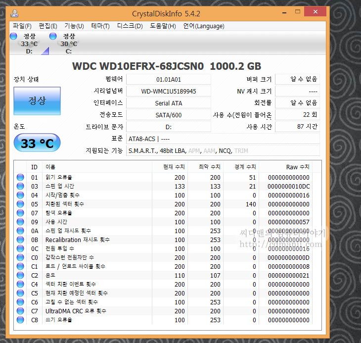 WD RED 1TB 벤치마크, WD10EFRX, IT, 성능, 평가, 벤치마크, WD10EFRX 벤치마크, WD RED WD10EFRX 벤치마크, 하드디스크, 레드 시리즈, WD RED, 웨스턴디지털, 웬디,WD RED WD10EFRX 벤치마크 성능 평가를 간단히 해보겠습니다. 웨스턴디지털 하드디스크 중에 레드 시리즈는 NAS를 위해서 나온 특별한 하드디스크입니다. 그전에도 이미 WD RED 2TB 벤치마크도 해본적이 있는데요. WD RED WD10EFRX 와 벤치마크 비교를 해보면느낌상으로는 소음은 비슷한 수준인듯하고 성능은 읽기 성능이 조금은 낮게 나오네요. 물론 WD RED 2TB에 비해서 낮게 나온다는것이구요. 그외에 벤치마크 결과는 비슷한 수준입니다. 스펙으로 나오는 내용과 실제로 벤치마킹을 직접 해본결과는 약간 차이가 있었습니다.  WD RED 시리즈는 NAS에 맞춰서 나온 모델인만큼 신뢰도가 꽤 높은 하드디스크 입니다. 중요한 데이터를 보관하는 목적으로 사용될 수 있죠. 가격이 약간 비싼점 빼고는 WD 그린시리즈보다도 좀 나은 느낌도 있구요. 다만 조용한것은 그린시리즈가 조금 더 조용한 느낌은 있습니다.