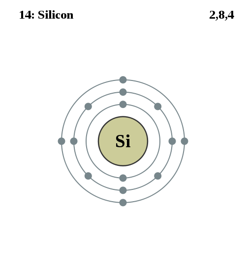C atom likewise Index besides Electron Configuration Of Calcium together with S13 03 Delocalized Bonding And Molecu in addition Atomic Structures. on carbon electron configuration