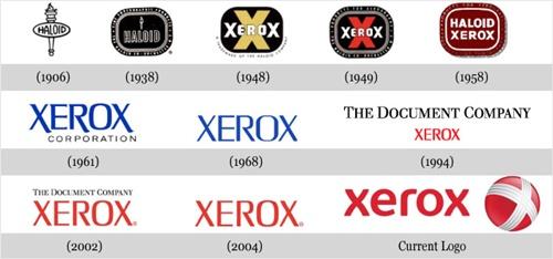 제록스(Xerox)