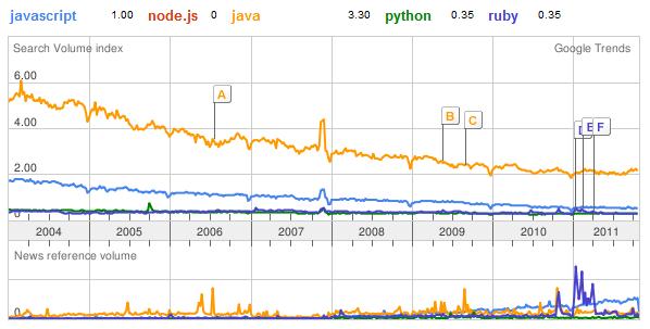 [Node.js 따라배우기] 그래서, Node.js는 무엇인가?