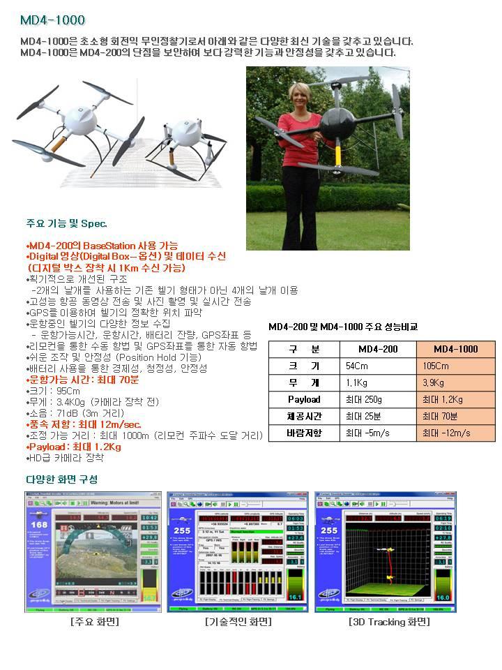 장난감헬기: microdrones