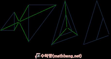 닮음의 위치와 닮음의 중심 2