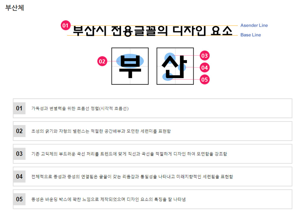 무료 한글폰트 : 부산체 - Free Busan Korean Font
