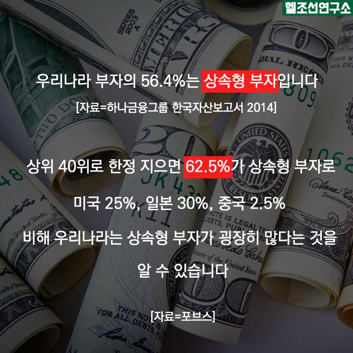 우리나라 부자의 56.4%는 상속형 부자다. 상위 40위로 한정 지으면 62.5%가 상속형 부자로 미국 25%, 일본 30%, 중국 2.5% 비해 우리나라는 상속형 부자가 굉장히 많다는 것을 알 수 있다.