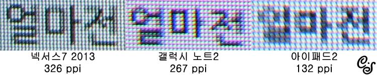 ppi 별 텍스트 비교 사진