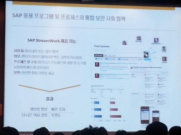 SAP 응용 프로그램 및 프로세스와 통합보안 사회협력