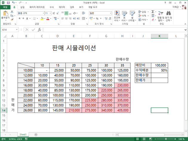 삼성물산_건설부문_엑셀_데이터표_14