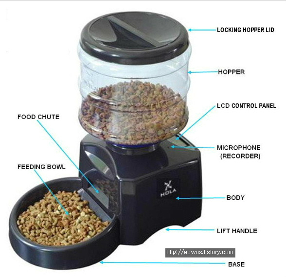 Automatic Cat Food Dispenser Argos
