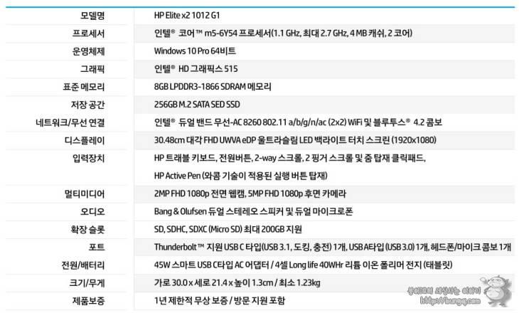 hp, elitex2, 1012, 2in1, 노트북, 태블릿, 스펙, 인텔m, m7