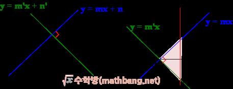 두 직선의 위치관계 - 수직
