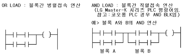 OR - AND - NOR - NAND - 보충