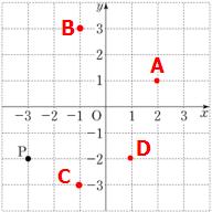 2015년도 제2회 중졸 검정고시 수학 문제 풀이 4번 답