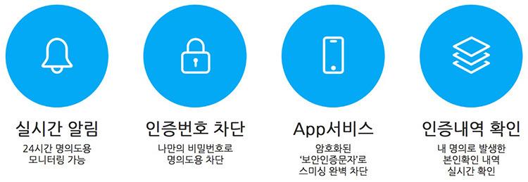 휴대폰번호도용방지 서비스 기능