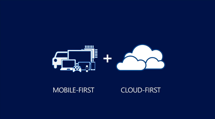 Azure, cloud, cloud service, Cloud Storage, cortana, IT, IT Pro, Keynote, Microsoft, OneDrive, onenote, skyDrive, TechED, Windows, 기술 비전, 네트워크, 데이터베이스, 디바이스, 마이크로소프트, 모바일, 서비스, 스마트폰, 스카이드라이브, 애져, 원노트, 원드라이브, 윈도우, 윈도우 8.1, 음성, 음성인식, 인식, 첨단 기술, 최고급 전문 기술 컨퍼런스, 컨퍼런스, 컴퓨터, 코타나, 클라우드, 클라우드 기반, 클라우드 서비스, 클라우스 스토로지, 향후 시장, 향후 시장 변화