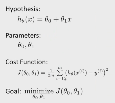 how to build a the cos function