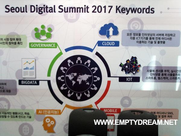 서울 디지털 서밋 2017