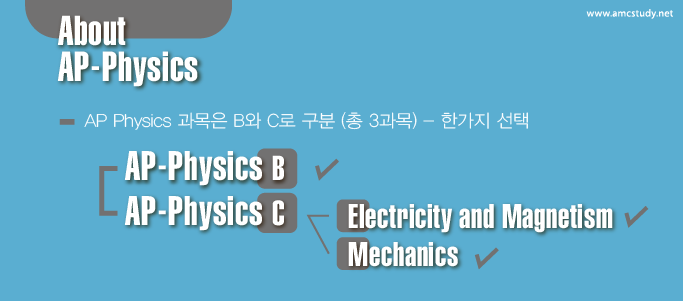 AP Physics Help, Notes, Outlines and Equations ...