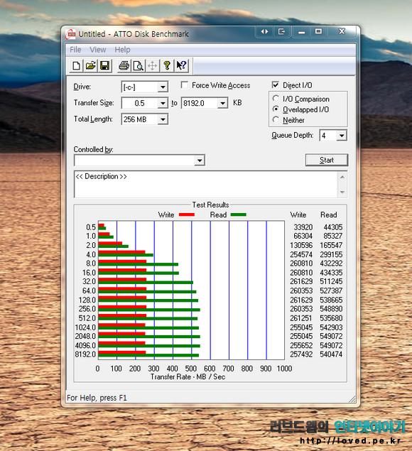 삼성 SSD 840 250GB 벤치마크, 윈도우8 프로 & ATTO 디스크 벤치마크
