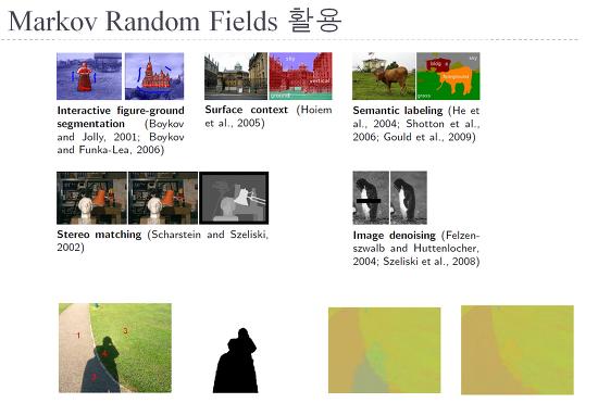 LausdeoF :: 마르코프 랜덤필드(Markov Random Fields) MRF