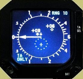 TCAS Indicator
