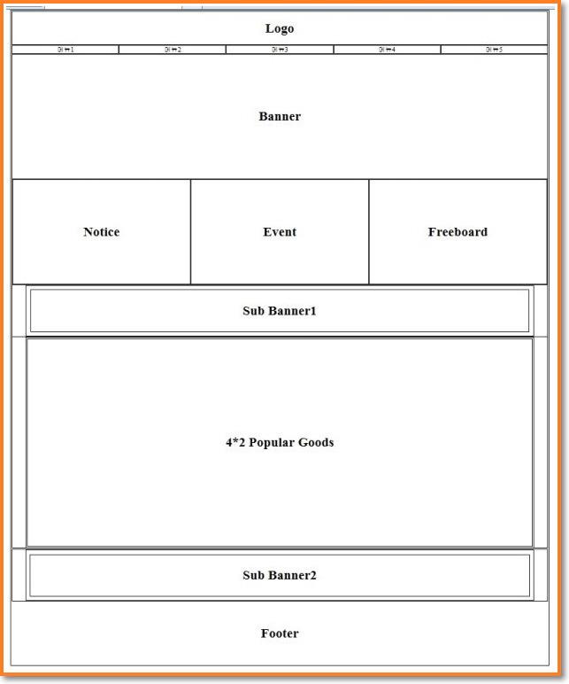 It div - Css div layout ...