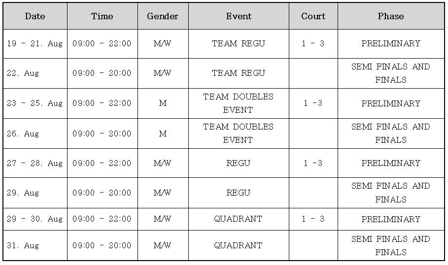 제18회 인도네시아AG, 세팍타크로 종목 대회 일정