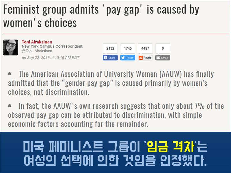 임금 격차는 성차별 때문이 아님을 미국 페미니스트 그룹이 인정하다!